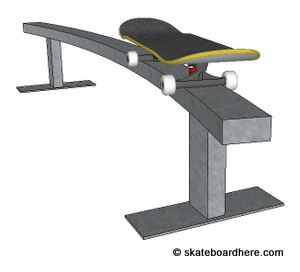A Skateboard Rails Let You Slide And Grind They Are My Favorite