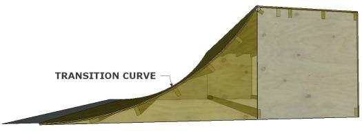 skateboard ramp transition