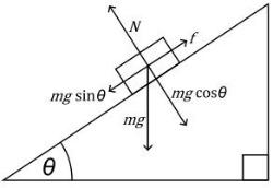 skateboard physics ramp